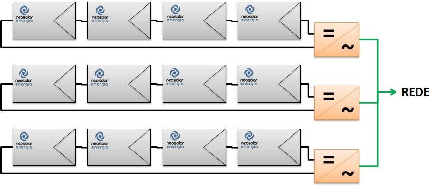 Inversor grid tie Modular