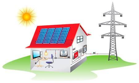 como instalar energia solar para residencia