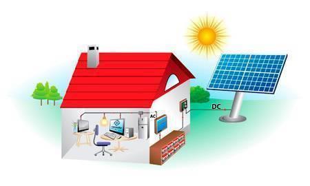 Resultado de imagen de calculadora solar fotovoltaica
