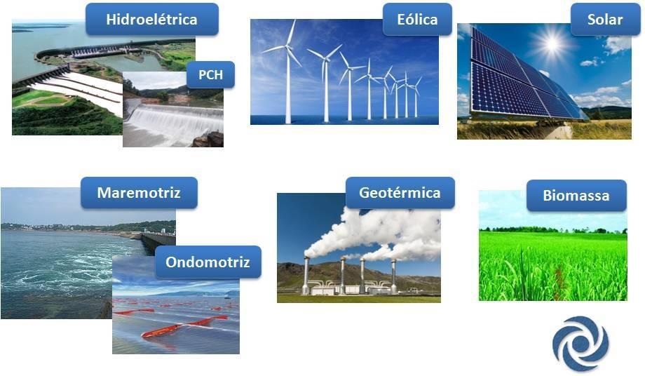Energias renováveis ou energias alternativas   Neosolar