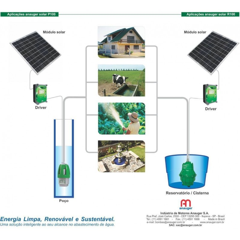 c03bff3b144 Kit Bomba Solar Anauger P100 Poço - Bombeamento Solar Fotovoltaico