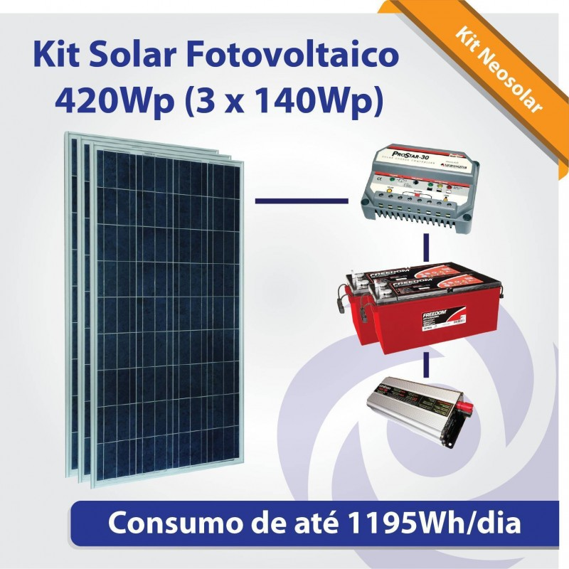 Kit solar fotovoltaico 420wp 3 x 140wp for Kit solar fotovoltaico