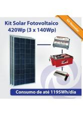 Kit Solar Fotovoltaico 420Wp (3 x 140Wp)
