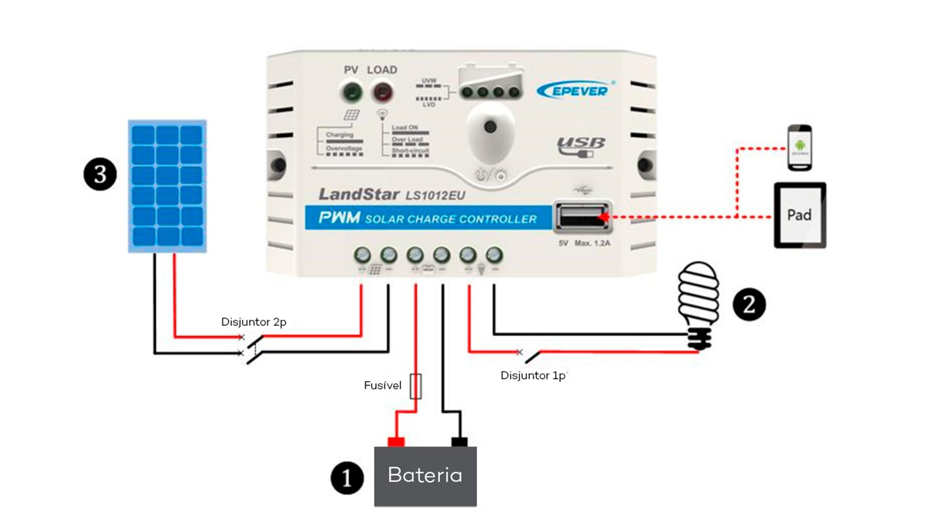 Esquema de Ligação do Controlador de Carga Epever Landstar Série E/EU