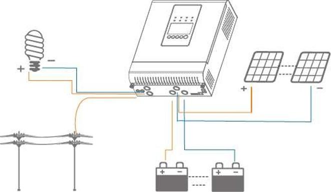 Esquema de ligação - Inversor Upower
