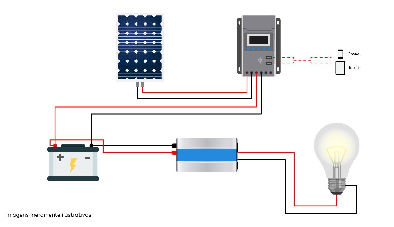 Diagrama de Ligação do Controlador de Carga MPPT