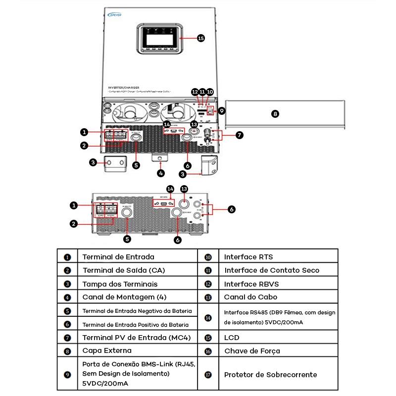 Inversor Solar Híbrido Upower HI- Visão Geral