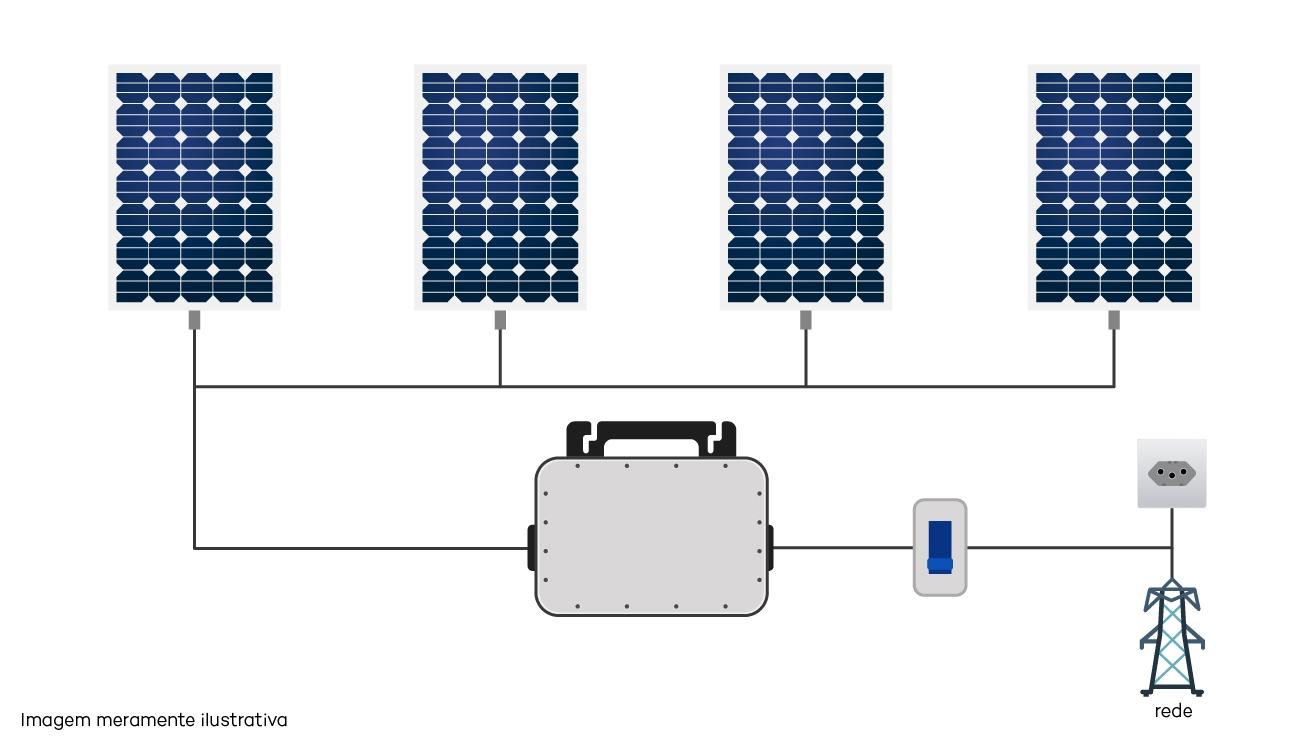Esquema de Ligação do Gerador Solar Ond Grid