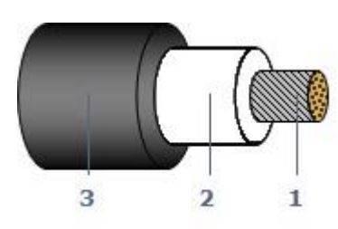 Esquema cabo solar 6mm