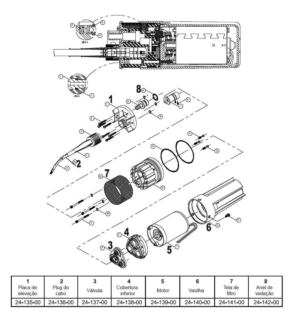 Visão Geral dos Componentes da Bomba Solar Singflo