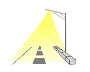 Distribuição - Luminária Poste Solar - Sunleds